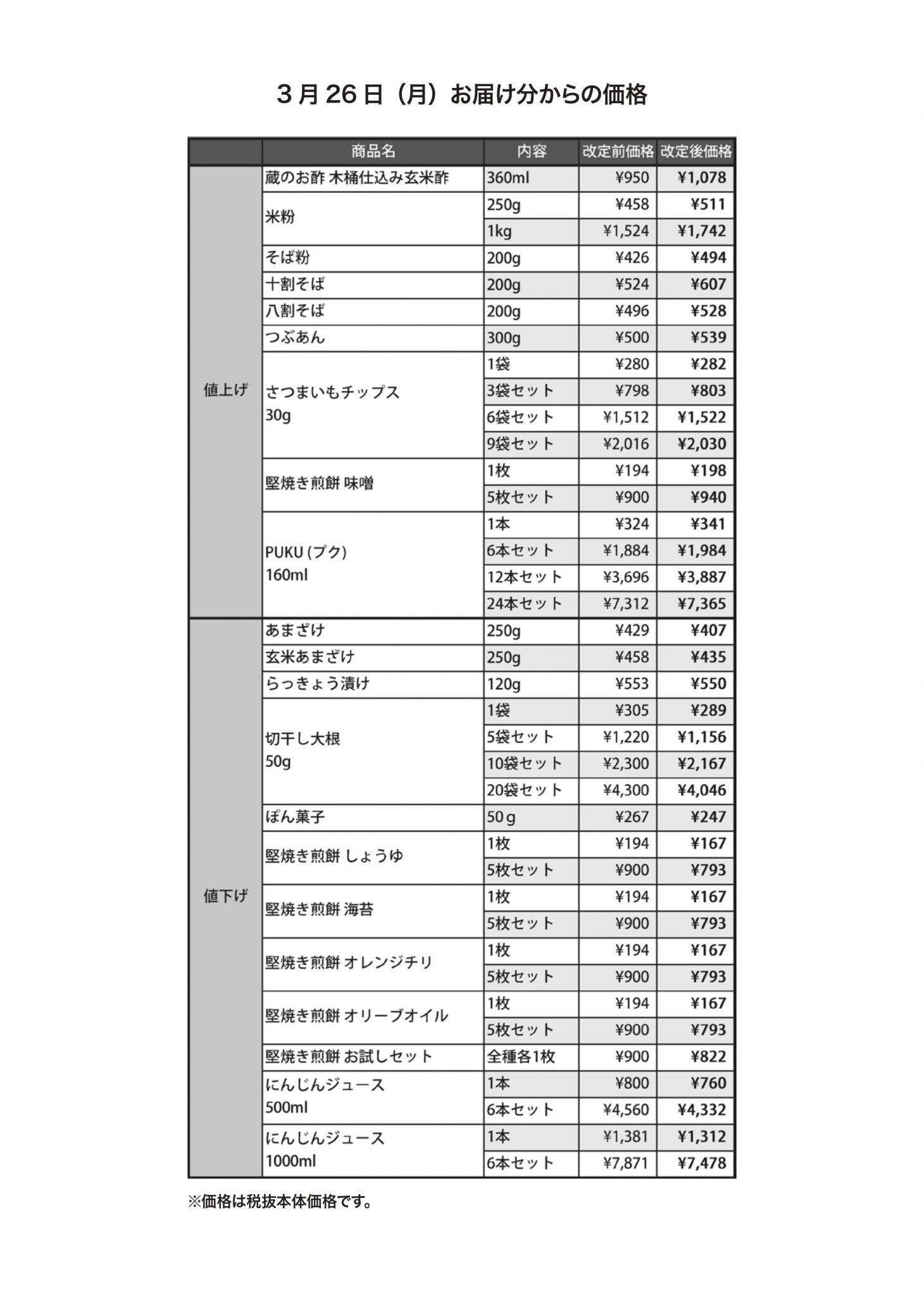 【お知らせ】オリジナル商品価格改定のお知らせ