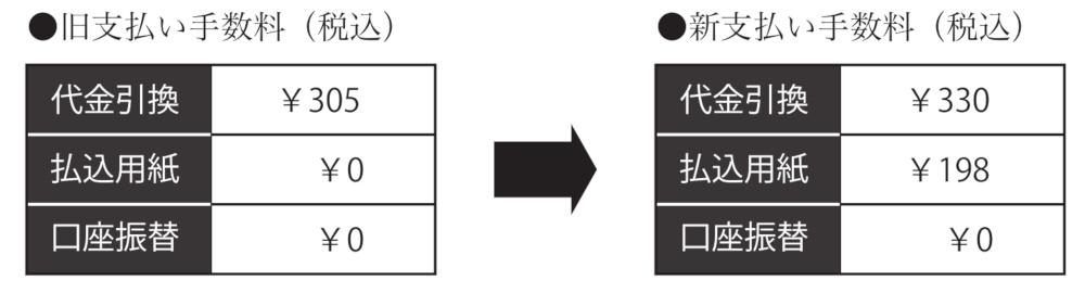 【お知らせ】送料改定および一部サービス内容変更について